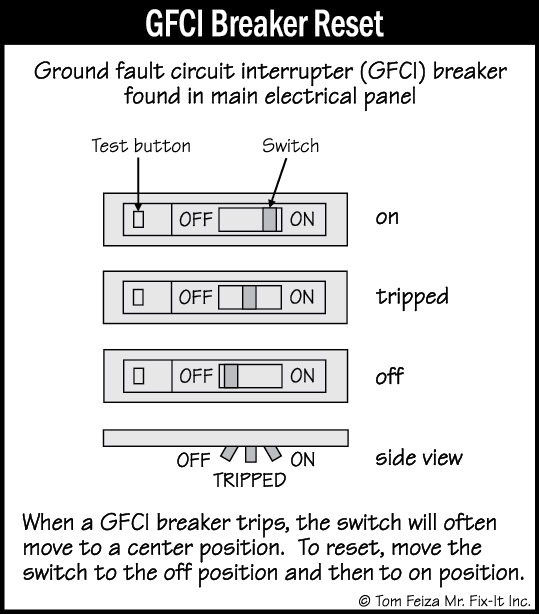 Branch Circuit Conductors, Overcurrent Devices and Compatability of ...
