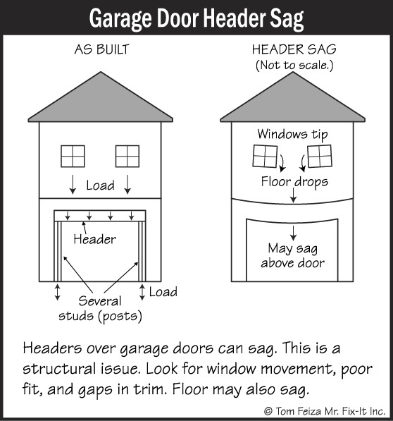 garage exterior walls sound home inspections inc ct and ri rh soundhomeinspections com