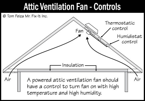 Thermostatically Controlled Attic Fan Image Balcony and