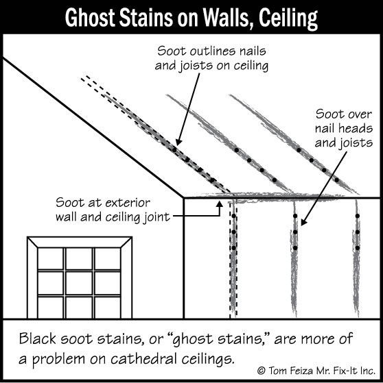 Ceilings Inspection Sound Home Inspection Llc Ct And Ri