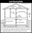 Home Inspection Structural Components